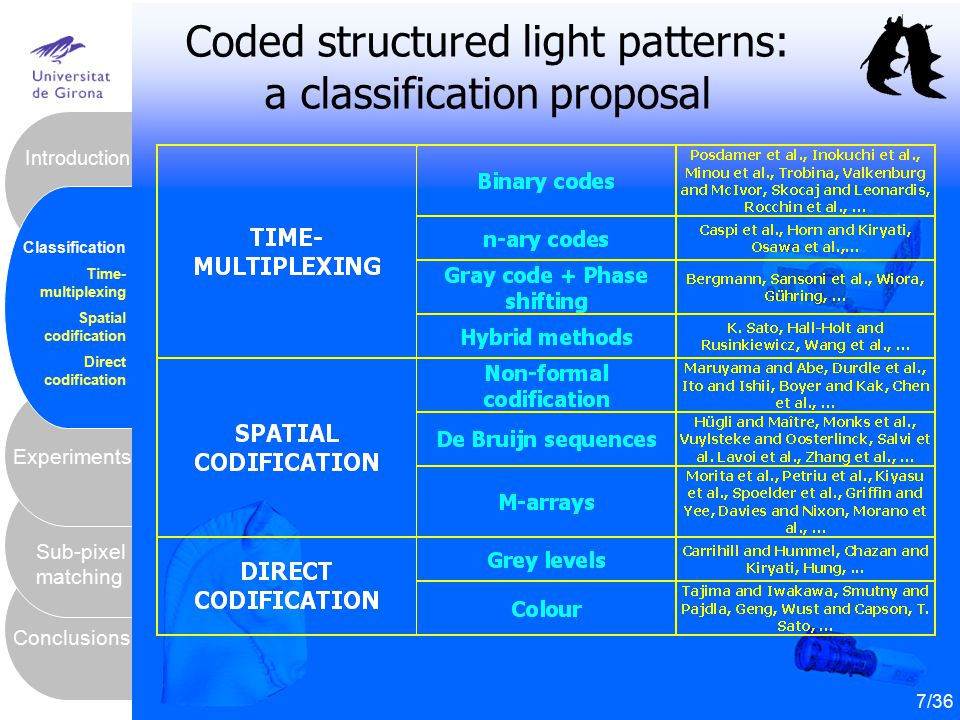 8 Conclusions Sub-pixel matching Experiments Introduction Classification Time- multiplexing Spatial codification Direct codification Coded structured