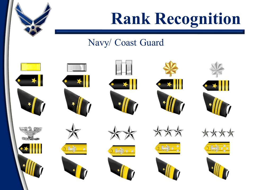 Navy/ Coast Guard Rank Recognition