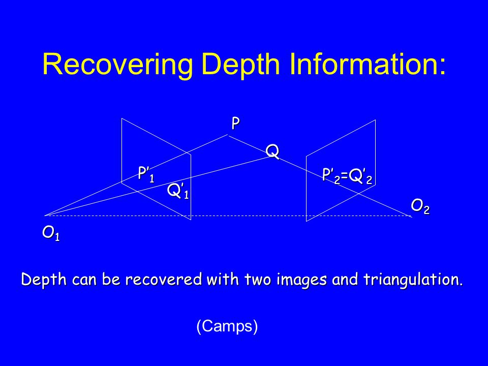 Stereo Assumes (two) cameras. Known positions. Recover depth.