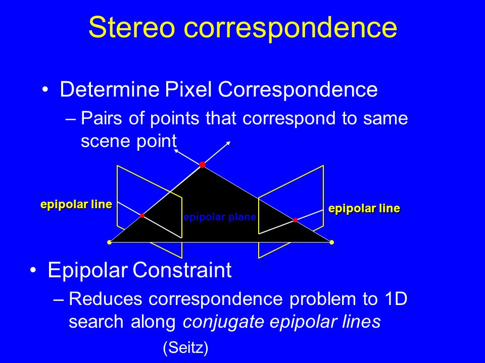 Epipolar Constraint Most powerful correspondence constraint.