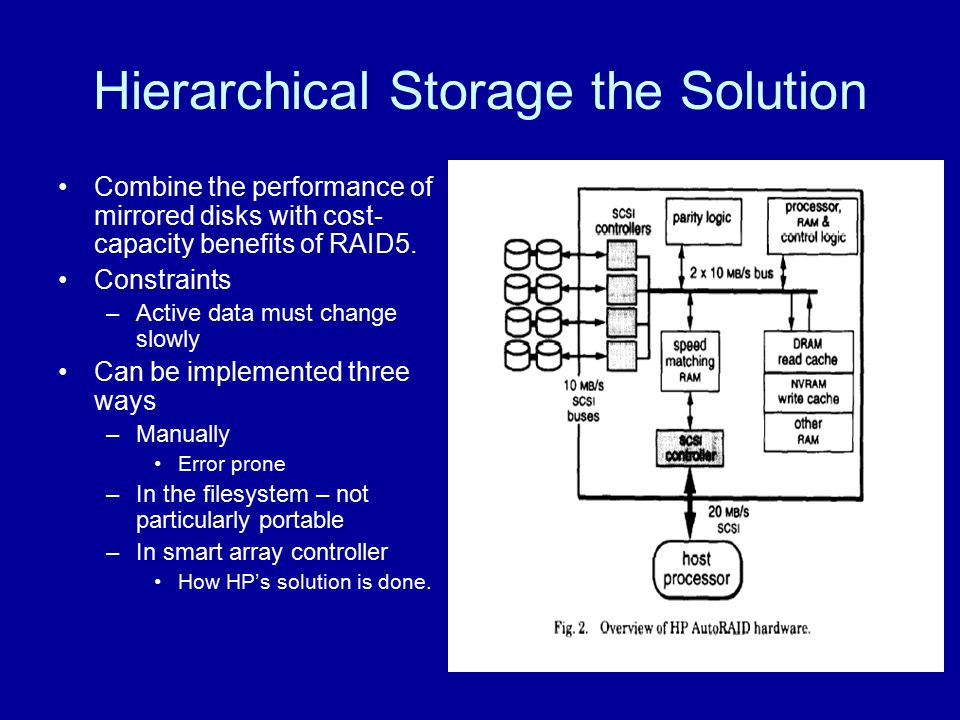 Hierarchical Storage the Solution Combine the performance of mirrored disks with cost- capacity benefits of RAID5. Constraints –Active data must chang