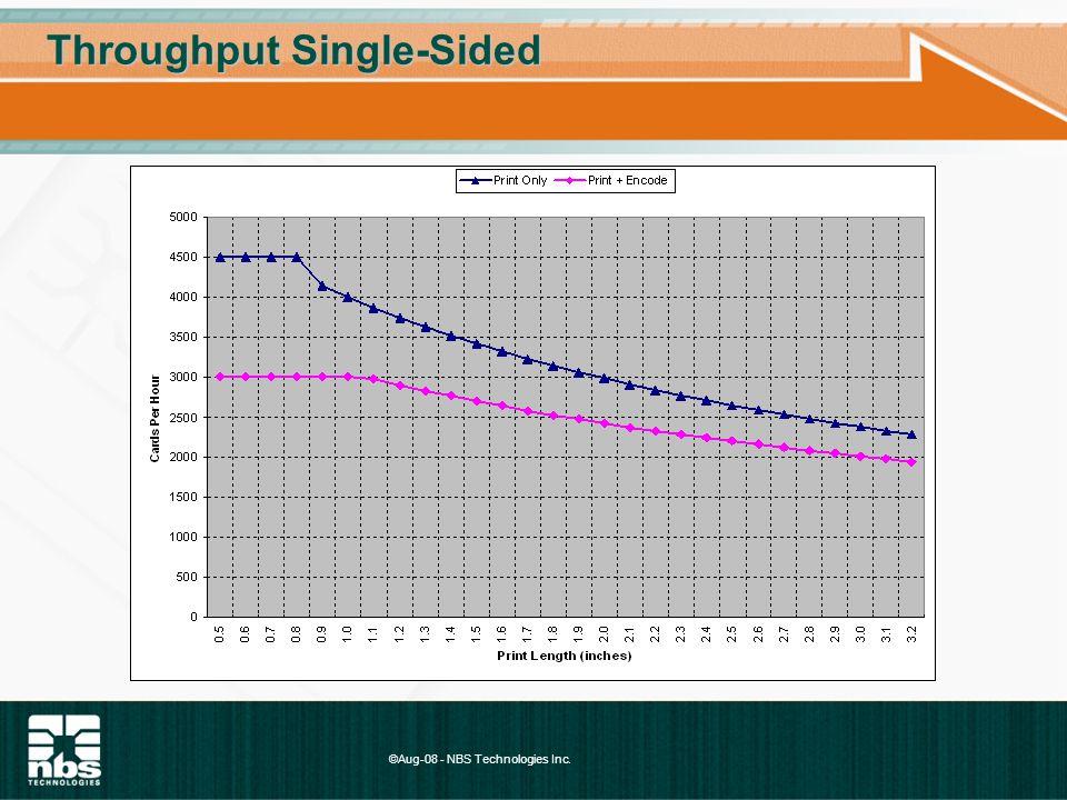 ©Aug-08 - NBS Technologies Inc. Throughput Dual-Sided