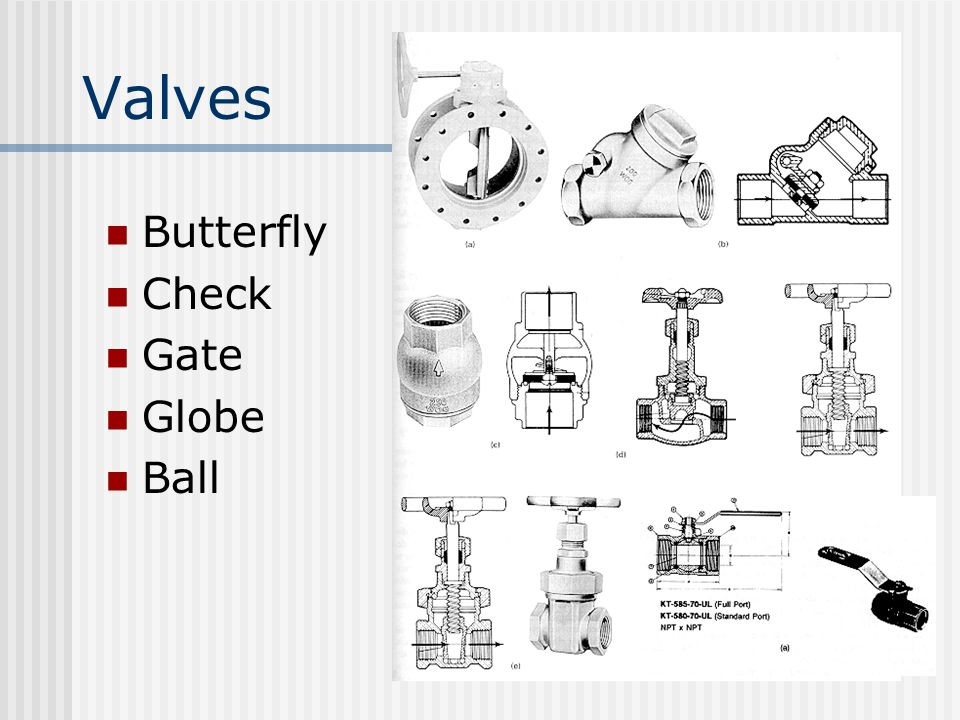 Valves Butterfly Check Gate Globe Ball