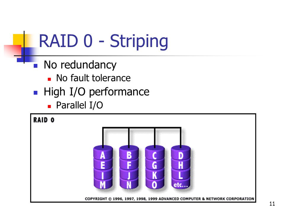 11 RAID 0 - Striping No redundancy No fault tolerance High I/O performance Parallel I/O