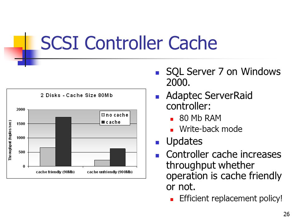 26 SCSI Controller Cache SQL Server 7 on Windows 2000.