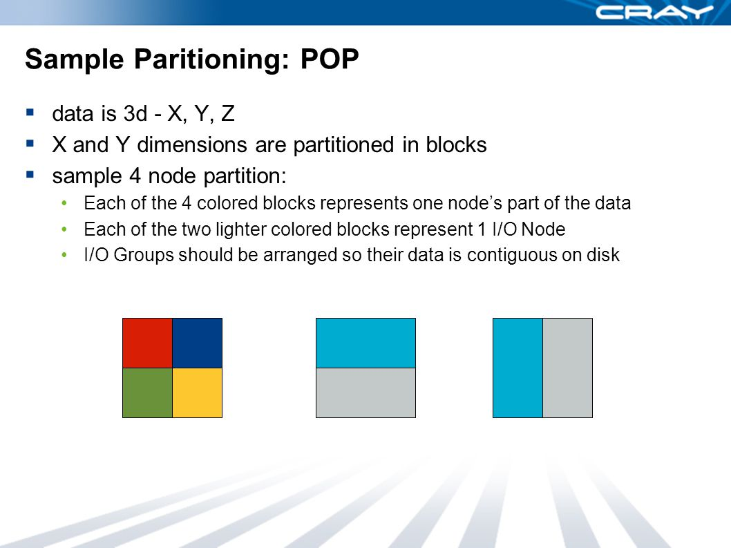 Sample Paritioning: POP  data is 3d - X, Y, Z  X and Y dimensions are partitioned in blocks  sample 4 node partition: Each of the 4 colored blocks represents one node's part of the data Each of the two lighter colored blocks represent 1 I/O Node I/O Groups should be arranged so their data is contiguous on disk