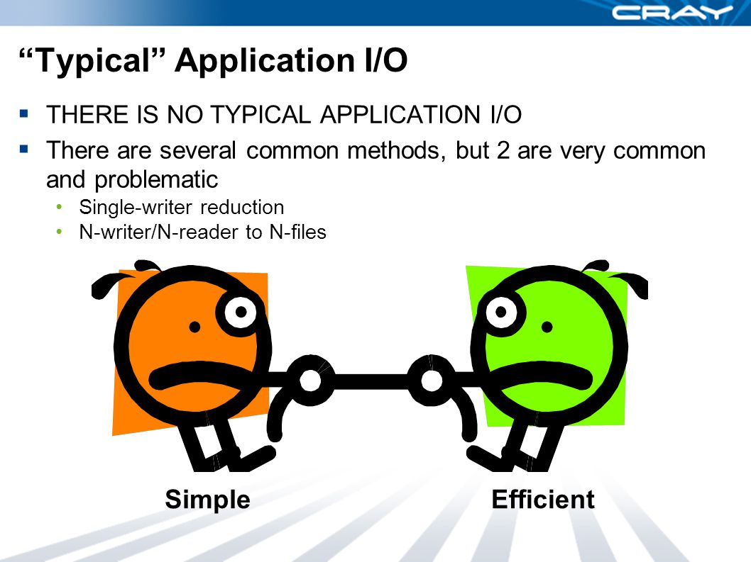 Typical Application I/O  THERE IS NO TYPICAL APPLICATION I/O  There are several common methods, but 2 are very common and problematic Single-writer reduction N-writer/N-reader to N-files SimpleEfficient