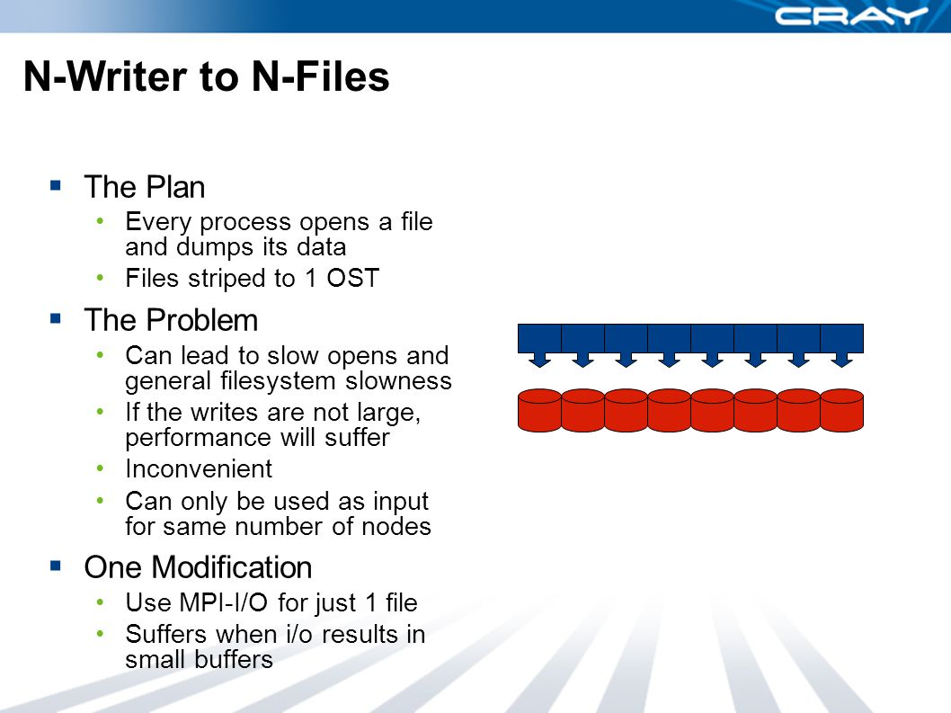 N-Writer to N-Files  The Plan Every process opens a file and dumps its data Files striped to 1 OST  The Problem Can lead to slow opens and general filesystem slowness If the writes are not large, performance will suffer Inconvenient Can only be used as input for same number of nodes  One Modification Use MPI-I/O for just 1 file Suffers when i/o results in small buffers