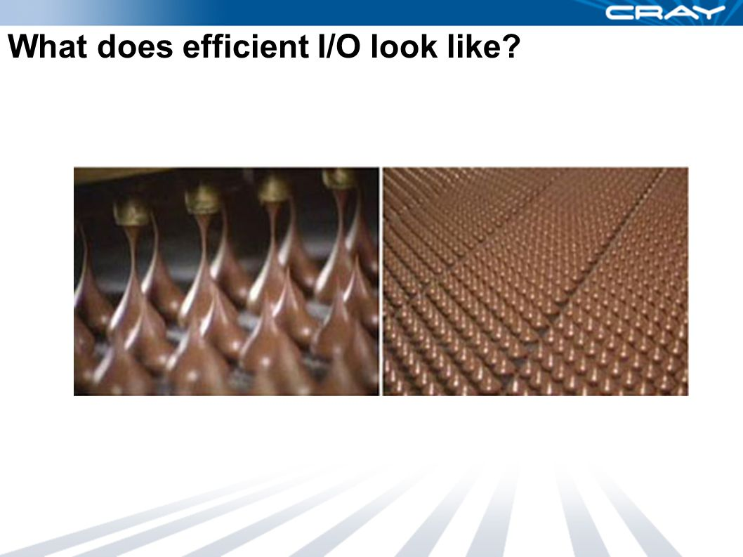 What does efficient I/O look like