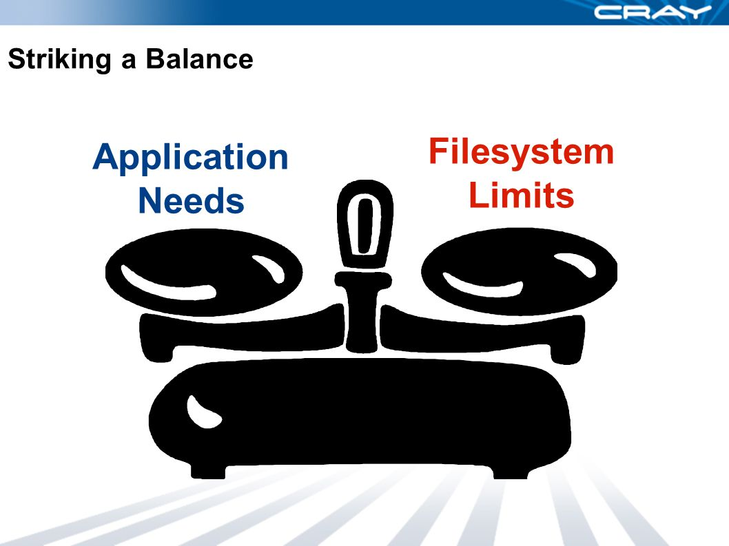 Striking a Balance Filesystem Limits Application Needs
