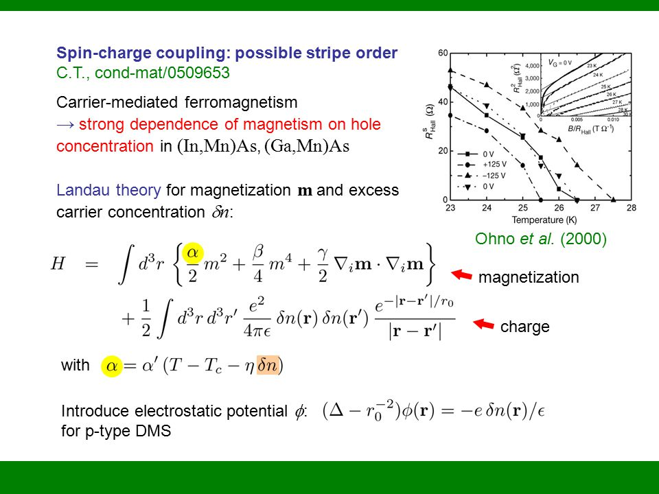 Spin-charge coupling: possible stripe order C.T., cond-mat/0509653 Carrier-mediated ferromagnetism → strong dependence of magnetism on hole concentration in (In,Mn)As, (Ga,Mn)As Landau theory for magnetization m and excess carrier concentration  n : Ohno et al.