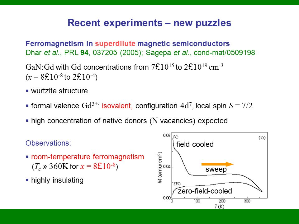 Recent experiments – new puzzles Ferromagnetism in superdilute magnetic semiconductors Dhar et al., PRL 94, 037205 (2005); Sagepa et al., cond-mat/0509198 GaN:Gd with Gd concentrations from 7 £ 10 15 to 2 £ 10 19 cm -3 ( x = 8 £ 10 -8 to 2 £ 10 -4 )  wurtzite structure  formal valence Gd 3+ : isovalent, configuration 4d 7, local spin S = 7/2  high concentration of native donors ( N vacancies) expected Observations:  room-temperature ferromagnetism ( T c » 360K for x = 8 £ 10 -8 )  highly insulating sweep field-cooled zero-field-cooled
