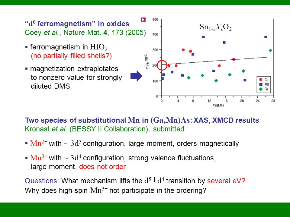 Sn 1-x X x O 2 Two species of substitutional Mn in (Ga,Mn)As : XAS, XMCD results Kronast et al.