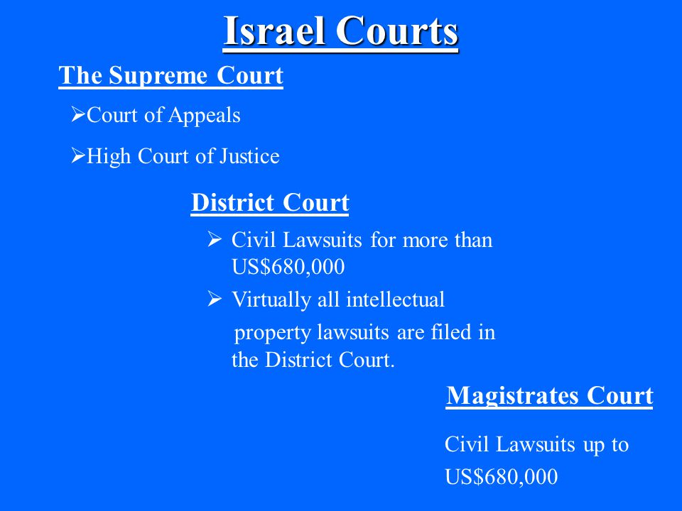 Israel Courts The Supreme Court  Court of Appeals  High Court of Justice District Court  Civil Lawsuits for more than US$680,000  Virtually all intellectual property lawsuits are filed in the District Court.