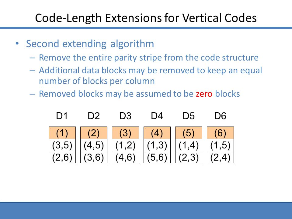 Code-Length Extensions for Vertical Codes Second extending algorithm – Remove the entire parity stripe from the code structure – Additional data blocks may be removed to keep an equal number of blocks per column – Removed blocks may be assumed to be zero blocks D1 (3,5) (1) D2 (4,5) (2) D3 (1,2) (4,6) (3) D4 (1,3) (5,6) (4) D5 (1,4) (2,3) (5) D6 (1,5) (2,4) (6) (4,6)(5,6)(4,6)(3,6)(2,6)
