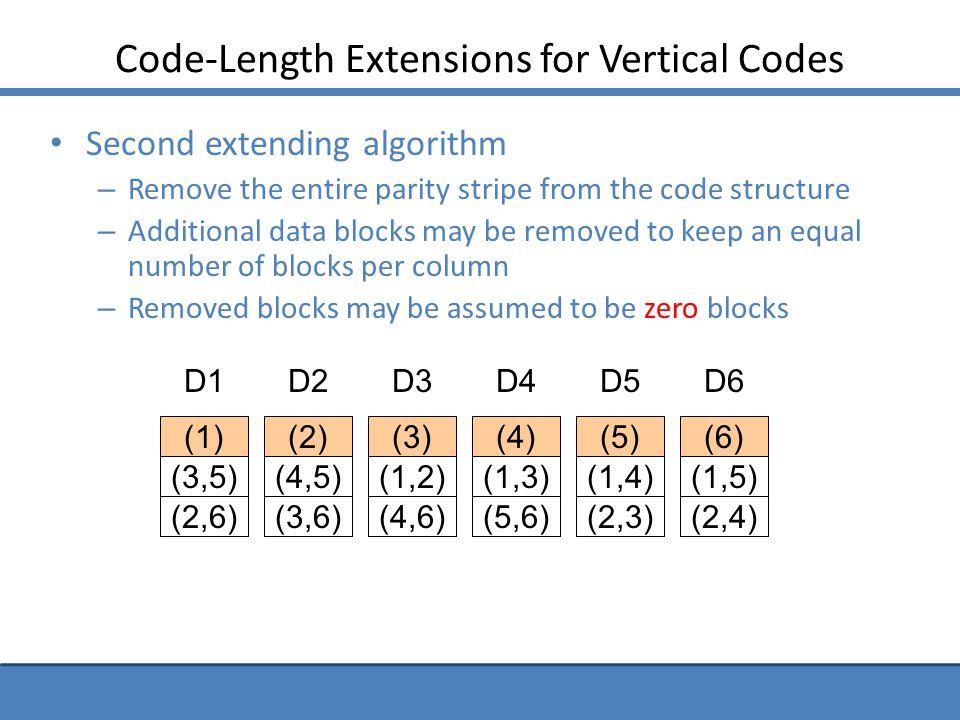 RAID6 Code Performance Metrics Space Efficiency – Ratio between data volume and whole volume (data and parity volume).