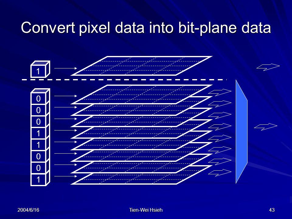 2004/6/16 Tien-Wei Hsieh 43 Convert pixel data into bit-plane data 1 1 0 0 1 1 0 0 0