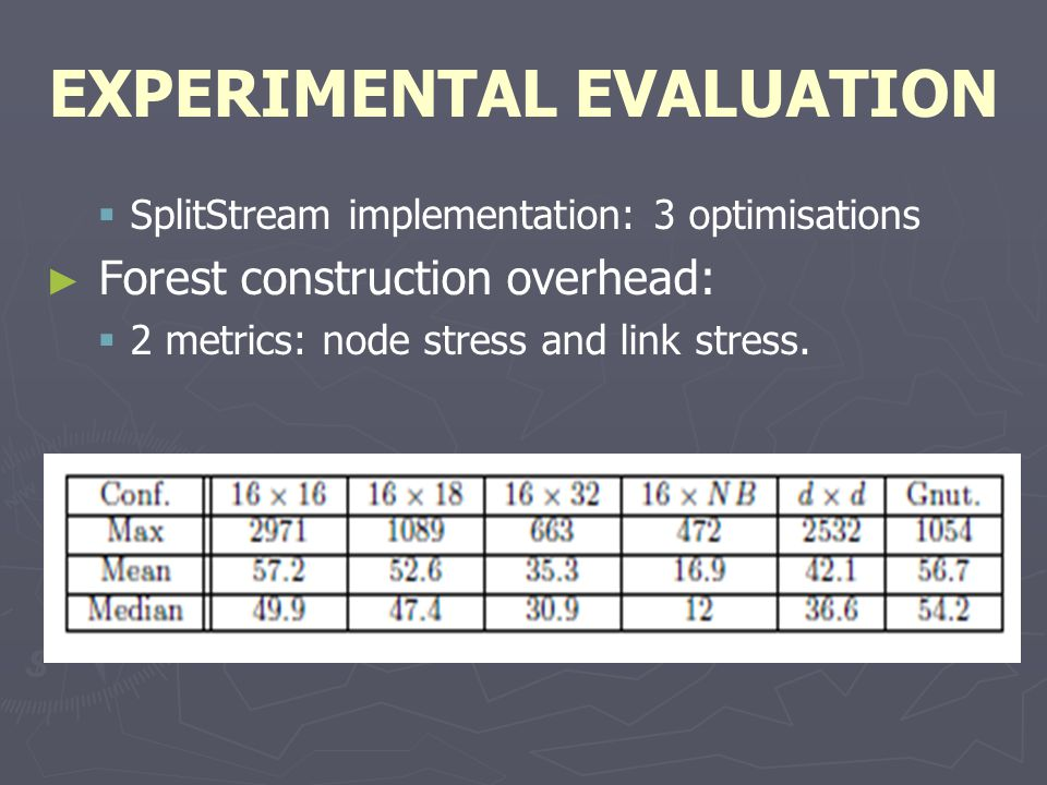 EXPERIMENTAL EVALUATION   SplitStream implementation: 3 optimisations ► ► Forest construction overhead:   2 metrics: node stress and link stress.