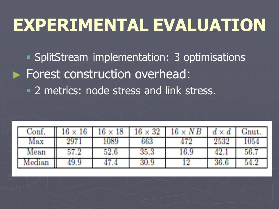 EXPERIMENTAL EVALUATION   SplitStream implementation: 3 optimisations ► ► Forest construction overhead:   2 metrics: node stress and link stress.