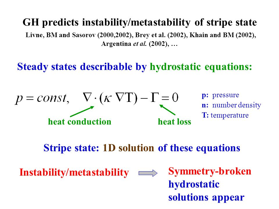 GH predicts instability/metastability of stripe state Livne, BM and Sasorov (2000,2002), Brey et al.