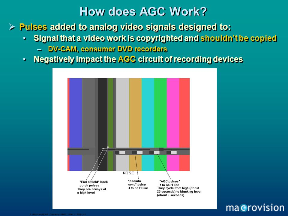 © 1999 CHASE HQ - Company - 654321 - May 11, 2015 - p 3 How does AGC Work?  Pulses added to analog video signals designed to: Signal that a video wor