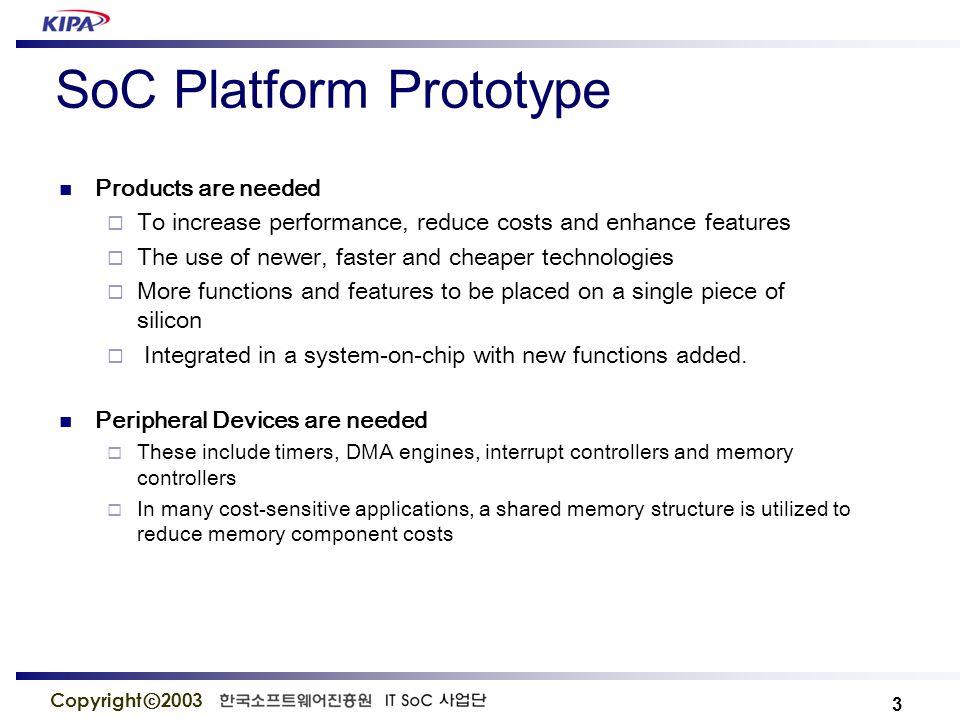 4 Copyright ⓒ 2003 Embedded Processor  ARM : ARM922T, ARM926EJ-S, ARM1136  Altera : Excalibur (ARM922T, FPGA)  Motorola : PowerPC  XilinX : Virtex II Pro (IBM405GP, FPGA)  MIPS : MIPS4K Re configurable FPGA  XilinX Virtex II, Spartan  Altera Stratix, Cyclone, APEX, Excalibur Memory Block  SDRAM, DDRRAM  Flash Memory SoC Platform Prototype