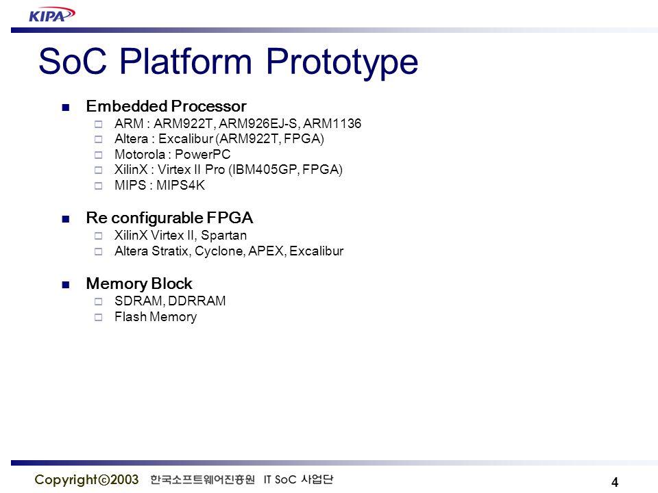 15 Copyright ⓒ 2003 Quartus II 설계사양 정의 ( 기능, 타이밍 ) Hardware Software Debugger+ Trace Analyzer Multi ICE, Multi Trace Verilog / VHDL 코딩 ModelSIM ADS Compiler/Linker/ Relocator 하드웨어 소프트웨어 SoC Platform ARM922T+FPGA LiNUX 운영체제 Nucleus OS User Code Libraries SoC-LiNUX Ethernet, TFT LCD, USB, IDE, Camera Interface C Header files Peripheral drivers SoC Platform Design Flow C 코딩
