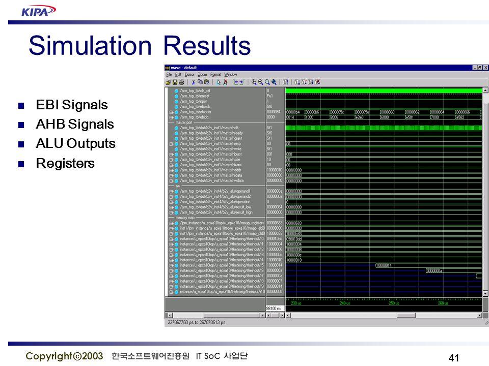 41 Copyright ⓒ 2003 EBI Signals AHB Signals ALU Outputs Registers Simulation Results