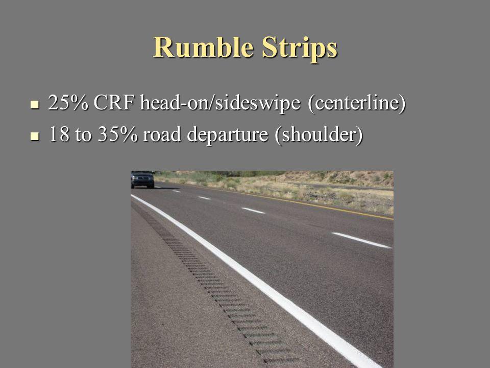 Rumble Strips 25% CRF head-on/sideswipe (centerline) 25% CRF head-on/sideswipe (centerline) 18 to 35% road departure (shoulder) 18 to 35% road departure (shoulder)