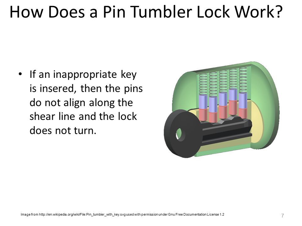 How Does a Pin Tumbler Lock Work? If an inappropriate key is insered, then the pins do not align along the shear line and the lock does not turn. 7 Im