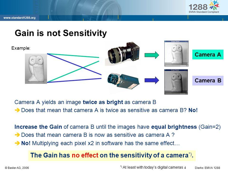5 © Basler AG, 2006Dierks: EMVA 1288 www.standard1288.org What is Sensitivity.