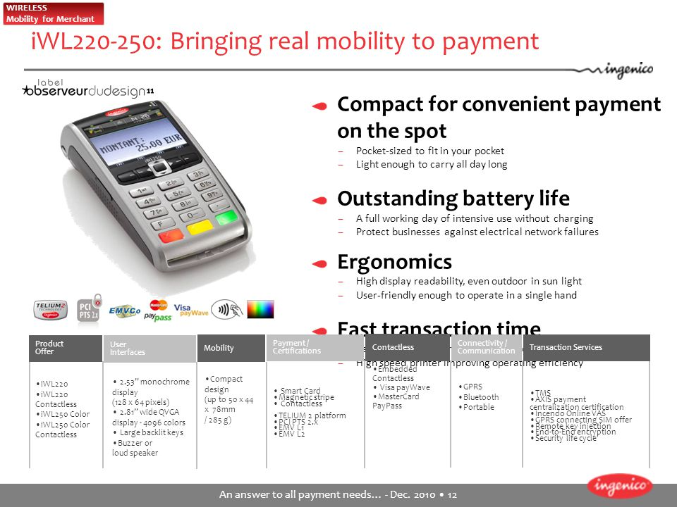 An answer to all payment needs… - Dec. 2010 12 iWL220-250: Bringing real mobility to payment Compact for convenient payment on the spot –Pocket-sized
