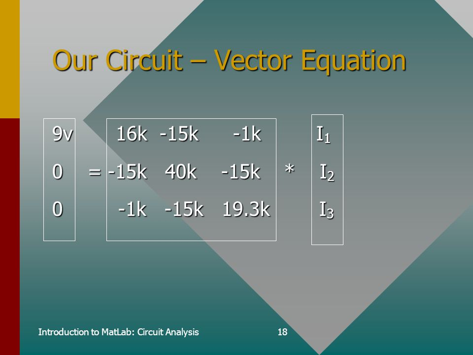 Introduction to MatLab: Circuit Analysis18 Our Circuit – Vector Equation 9v 16k -15k -1k I 1 0 = -15k 40k -15k * I 2 0 -1k -15k 19.3k I 3