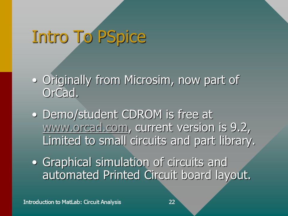 Introduction to MatLab: Circuit Analysis22 Intro To PSpice Originally from Microsim, now part of OrCad.Originally from Microsim, now part of OrCad.