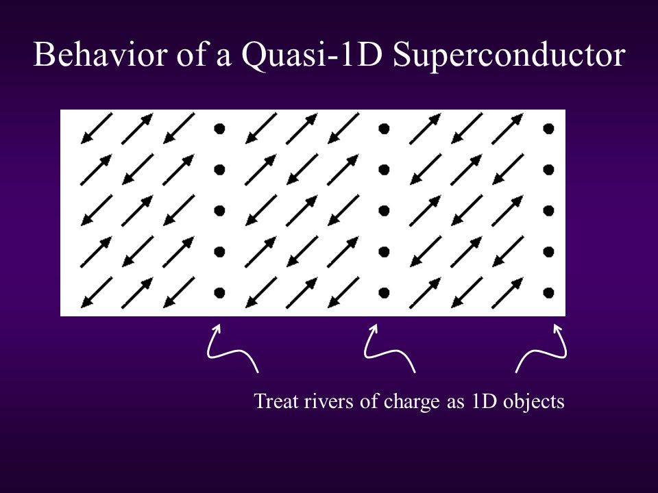 Behavior of a Quasi-1D Superconductor Treat rivers of charge as 1D objects