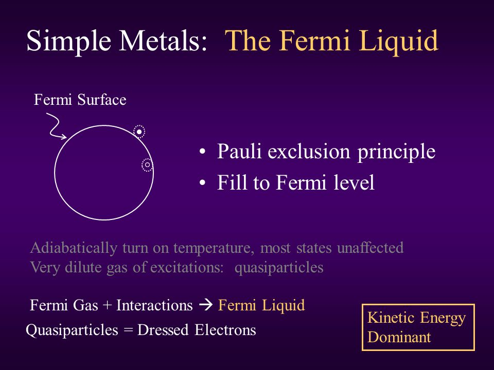 Simple Metals: The Fermi Liquid Pauli exclusion principle Fill to Fermi level Fermi Surface Adiabatically turn on temperature, most states unaffected Very dilute gas of excitations: quasiparticles Fermi Gas + Interactions  Fermi Liquid Quasiparticles = Dressed Electrons Kinetic Energy Dominant