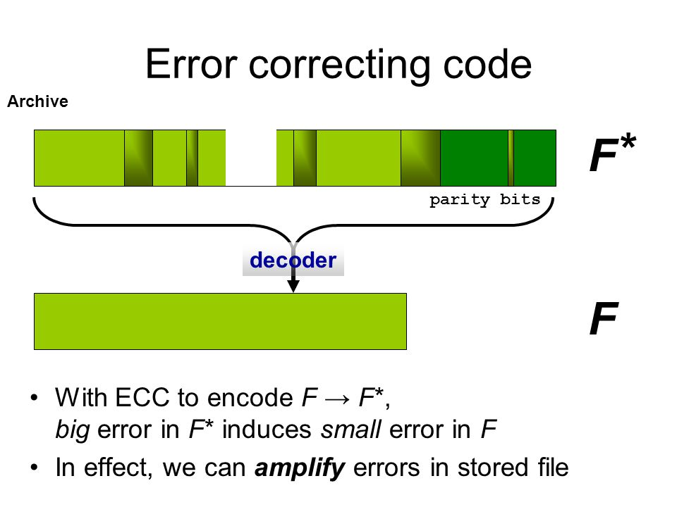 Error correcting code F Archive parity bits * decoder F With ECC to encode F → F*, big error in F* induces small error in F In effect, we can amplify