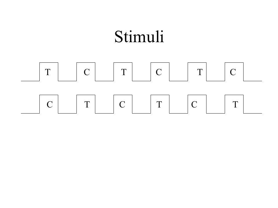 Stimuli TCCCTT TCCTTC