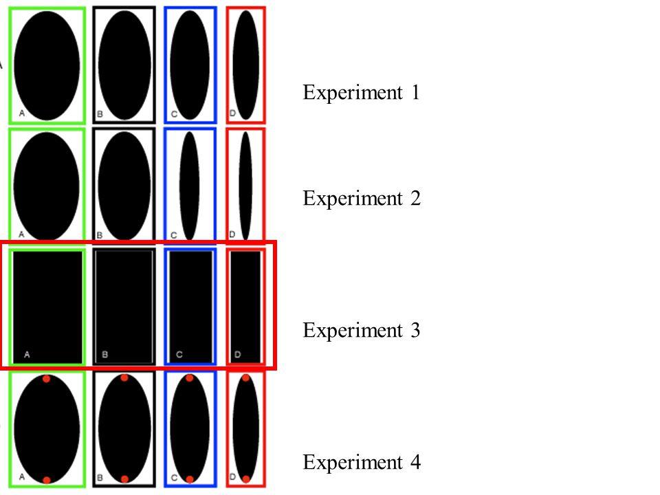 Experiment 1 Experiment 2 Experiment 3 Experiment 4