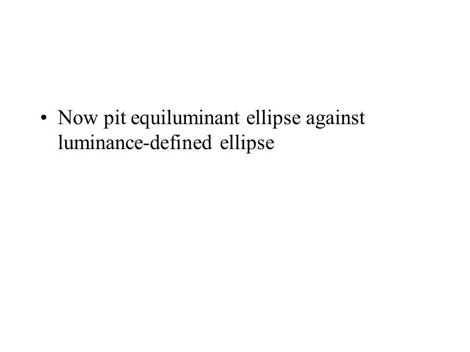 Now pit equiluminant ellipse against luminance-defined ellipse