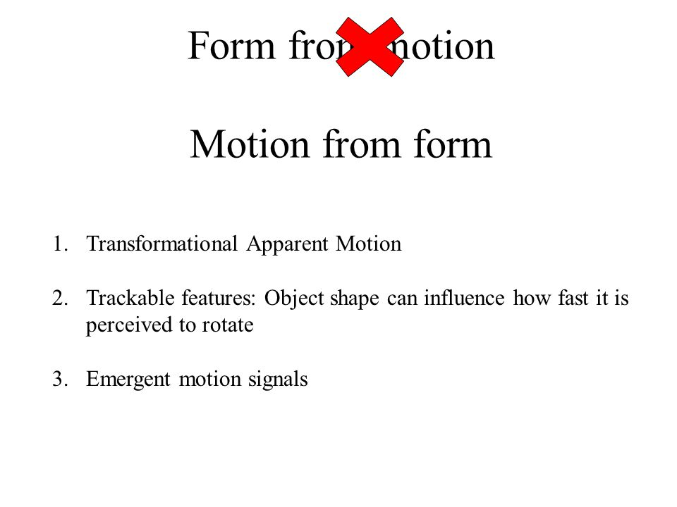 IOC for translating ellipse