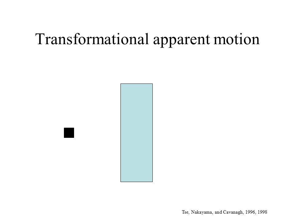 Transformational apparent motion Tse, Nakayama, and Cavanagh, 1996, 1998
