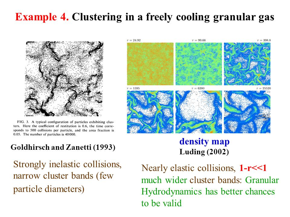 density map Luding (2002) Goldhirsch and Zanetti (1993) Example 4.