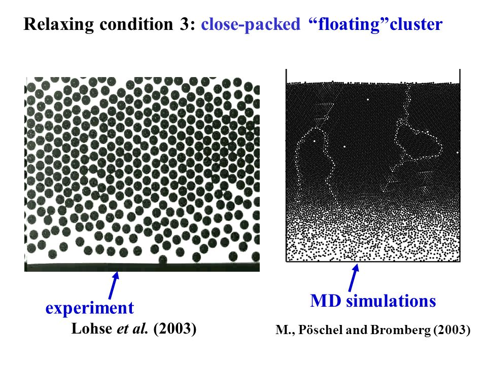 Relaxing condition 3: close-packed floating cluster Lohse et al.