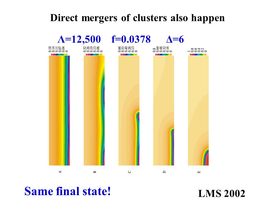 Direct mergers of clusters also happen Λ=12,500 f=0.0378 Δ=6 Same final state! LMS 2002
