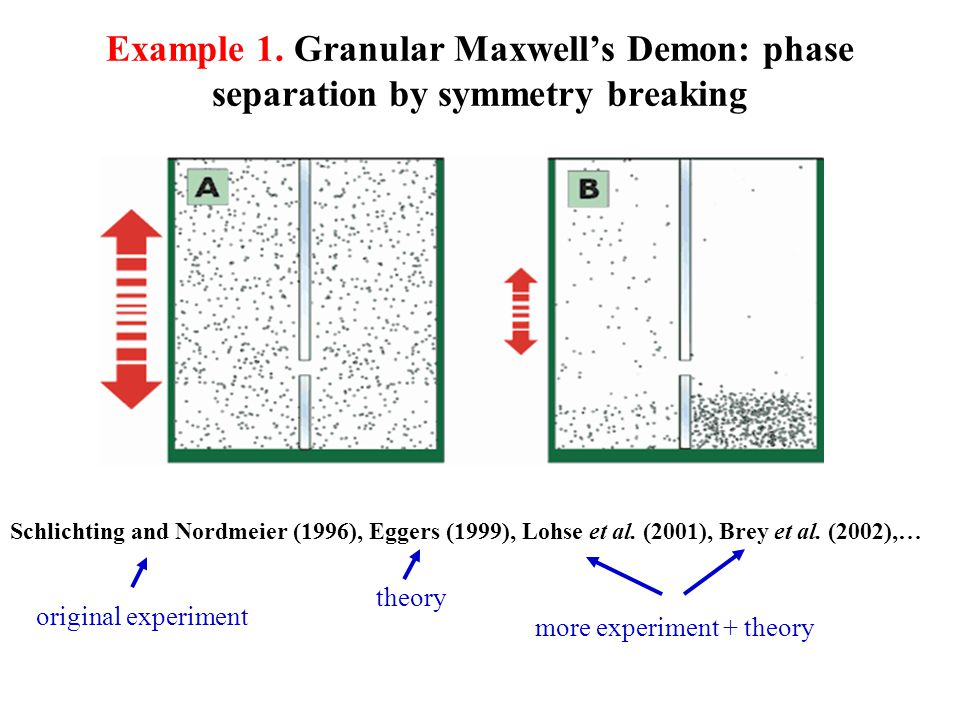 Granular Maxwell's Demon (continued): coarsening Lohse et al.