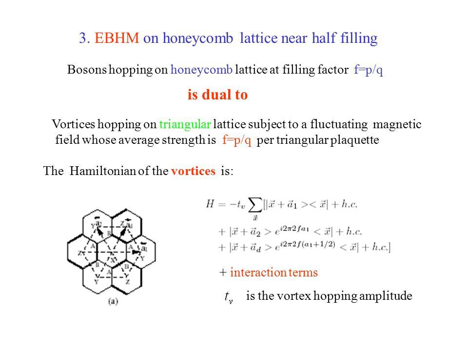 3. EBHM on honeycomb lattice near half filling Bosons hopping on honeycomb lattice at filling factor f=p/q Vortices hopping on triangular lattice subj