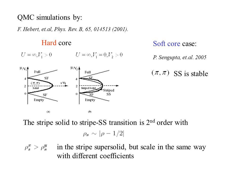 QMC simulations by: F. Hebert, et.al, Phys. Rev.