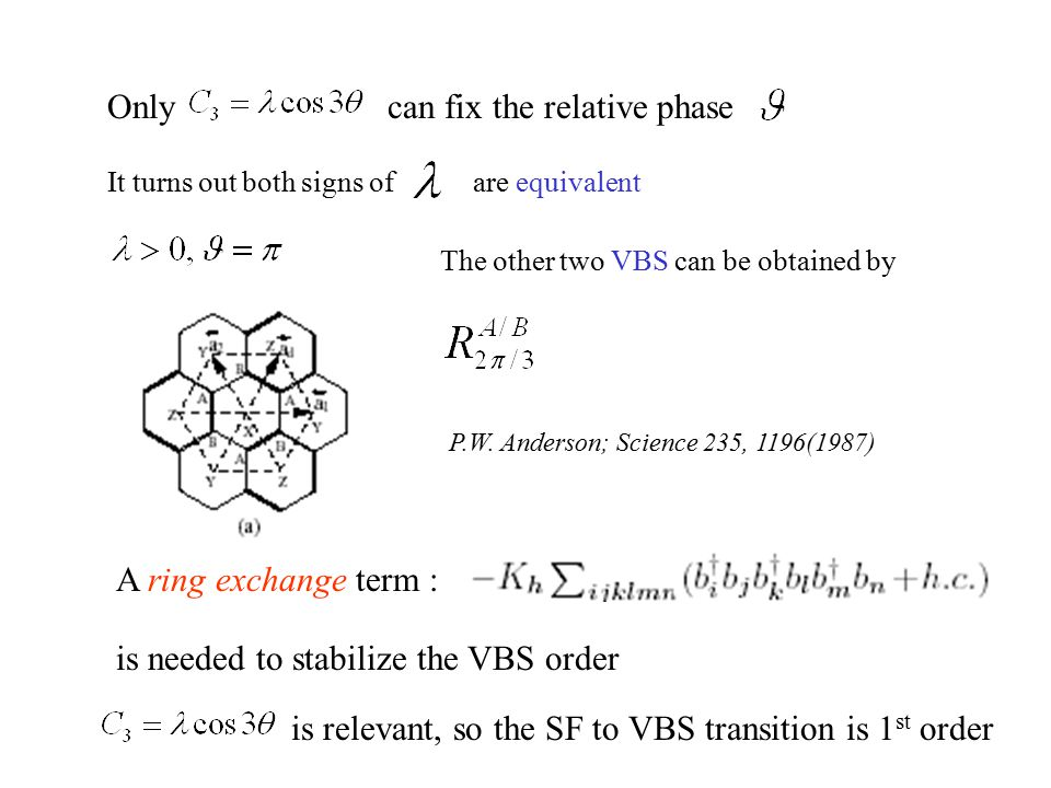Only can fix the relative phase It turns out both signs of are equivalent The other two VBS can be obtained by P.W.