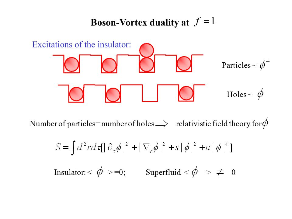 Boson-Vortex duality at Particles ~ Holes ~ Number of particles= number of holes relativistic field theory for Insulator: =0; Superfluid 0